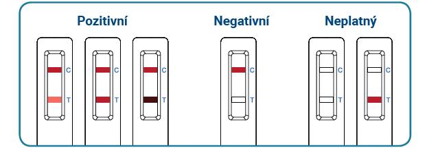 V-Chek 2019-nCoV Ag Saliva Rapid Test Card 1 ksaa