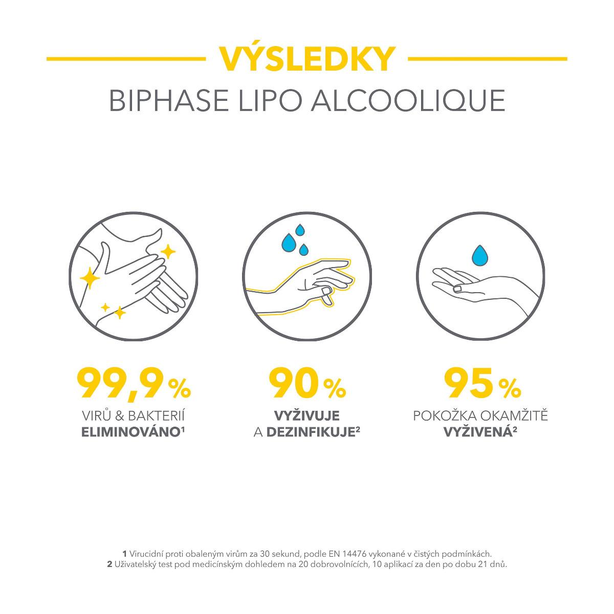 BIODERMA Biphase Lipo alcoolique 100 ml2