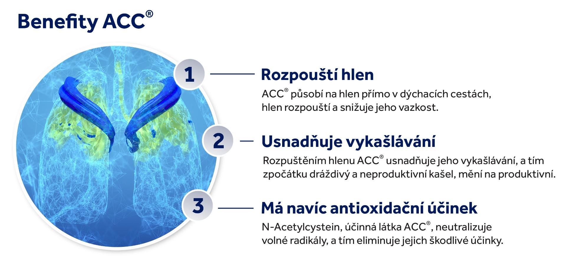 ACC 200 NEO 200 mg 20 šumivých tablet 10